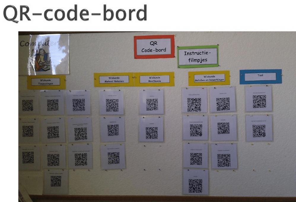 QR codes in de klas